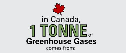 What is a tonne of greenhouse gas emissions?